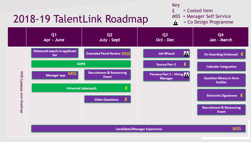 2018-19 tlk roadmap